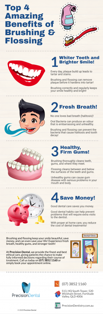 fortitude valley dentist tips top 4 amazing benefits of brushing and flossing